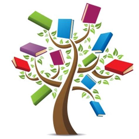 Essay on nature of management system
